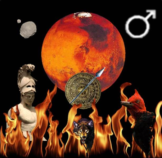 astrology planets meaning mars