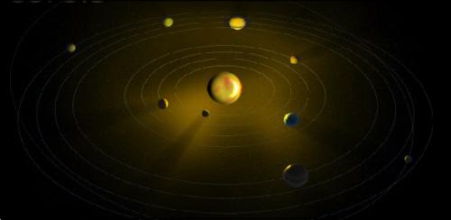 The Planets | Spiritual Magazine