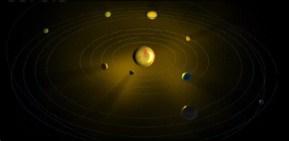 Zodiac Planets Symbols And Meanings