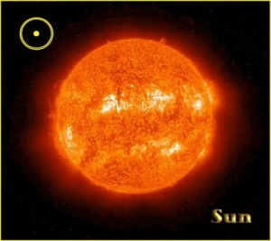 Astrology meaning sun