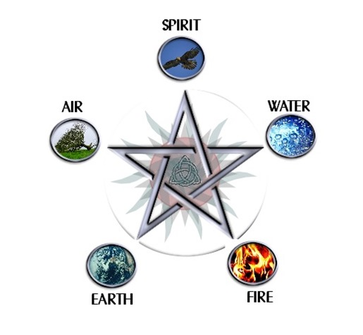 Witch Craft 5 Elements