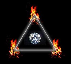 Astrology Fire Trine October