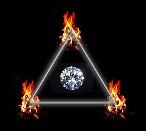 Astrology Fire Trine October